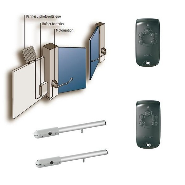 SGS 501 SOLAIRE '' motorisation COMPATIBLE avec kit solaire SOLARSET Somfy-SY2400764-Somfy